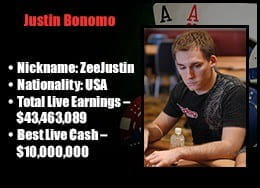 poker money list