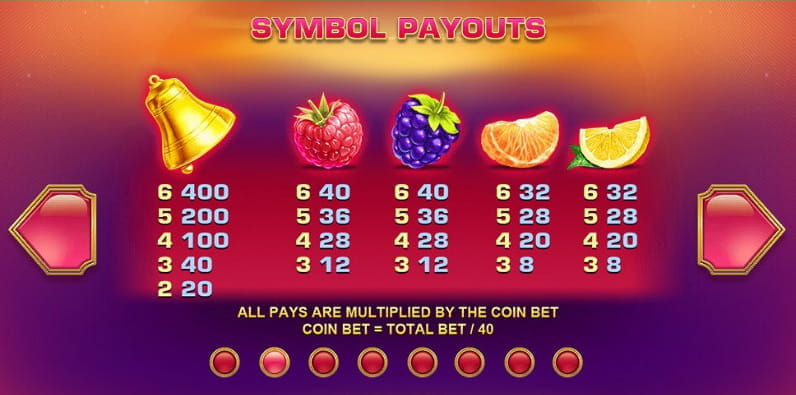 Online Slot Played on Mobile